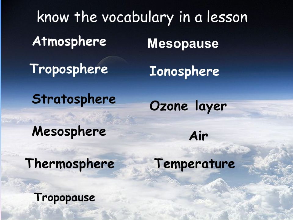 know the vocabulary in a lesson