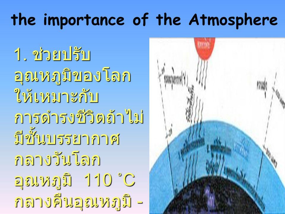the importance of the Atmosphere