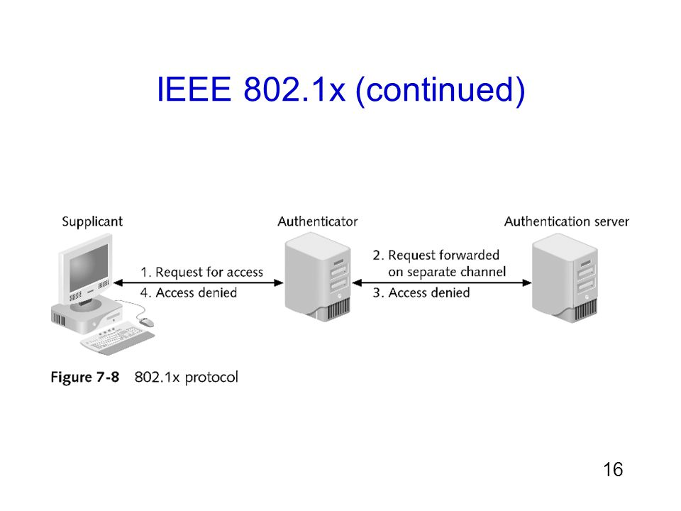 IEEE 802.1x (continued)