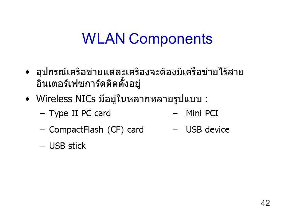 WLAN Components อุปกรณ์เครือข่ายแต่ละเครื่องจะต้องมีเครือข่ายไร้สายอินเตอร์เฟซการ์ดติดตั้งอยู่ Wireless NICs มีอยู่ในหลากหลายรูปแบบ :