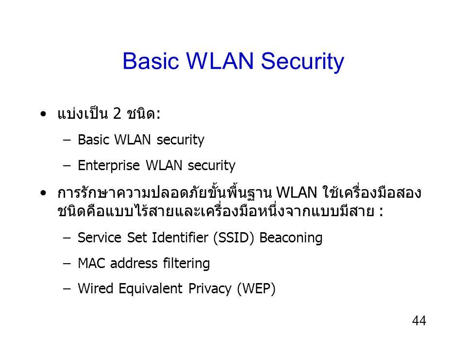 Basic WLAN Security แบ่งเป็น 2 ชนิด: