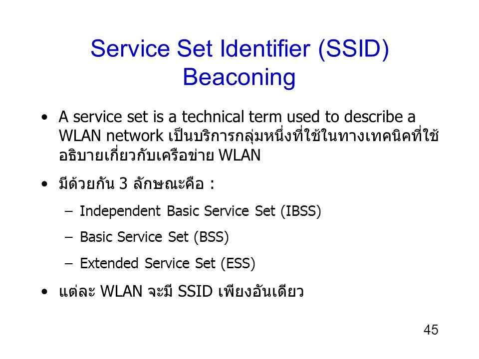 Service Set Identifier (SSID) Beaconing
