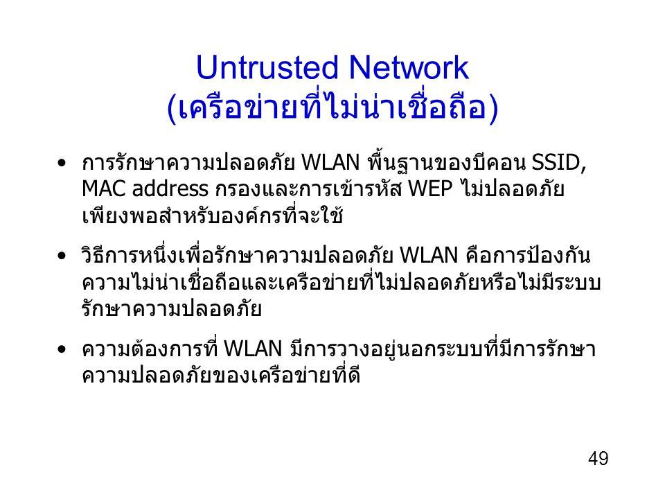 Untrusted Network (เครือข่ายที่ไม่น่าเชื่อถือ)