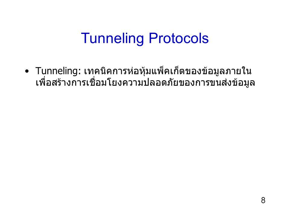 Tunneling Protocols Tunneling: เทคนิคการห่อหุ้มแพ็คเก็ตของข้อมูลภายในเพื่อสร้างการเชื่อมโยงความปลอดภัยของการขนส่งข้อมูล.