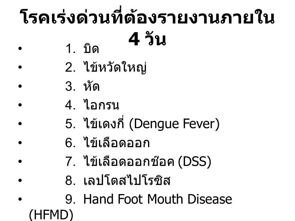 โรคเร่งด่วนที่ต้องรายงานภายใน 4 วัน