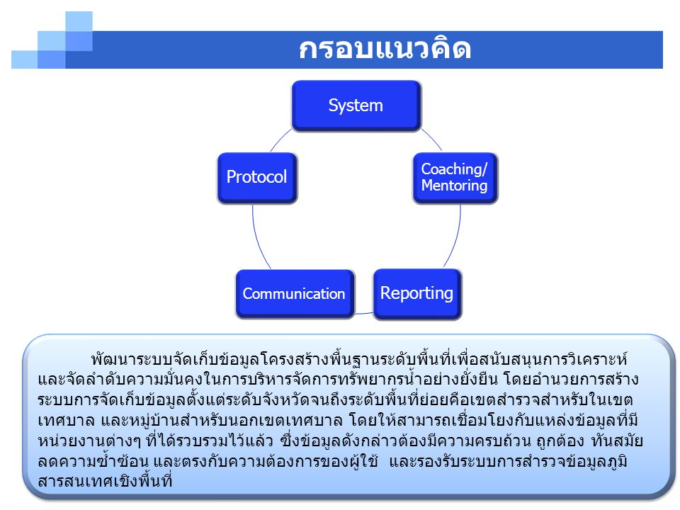 กรอบแนวคิด System Protocol Reporting