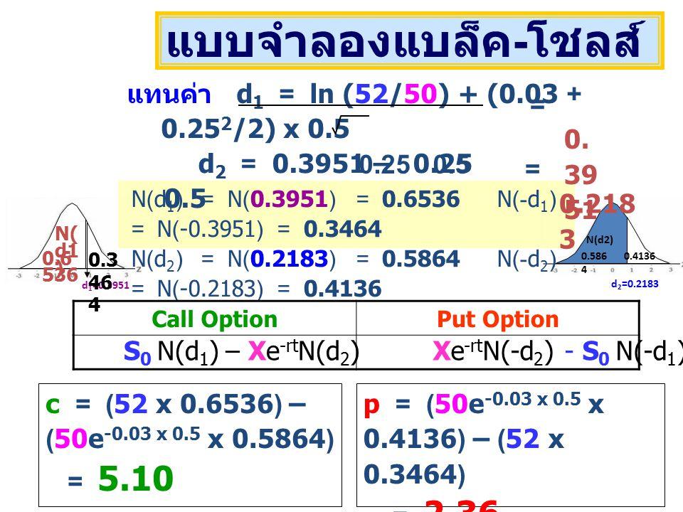 แบบจำลองแบล็ค-โชลส์ แทนค่า d1 = ln (52/50) + (0.03 + 0.252/2) x 0.5