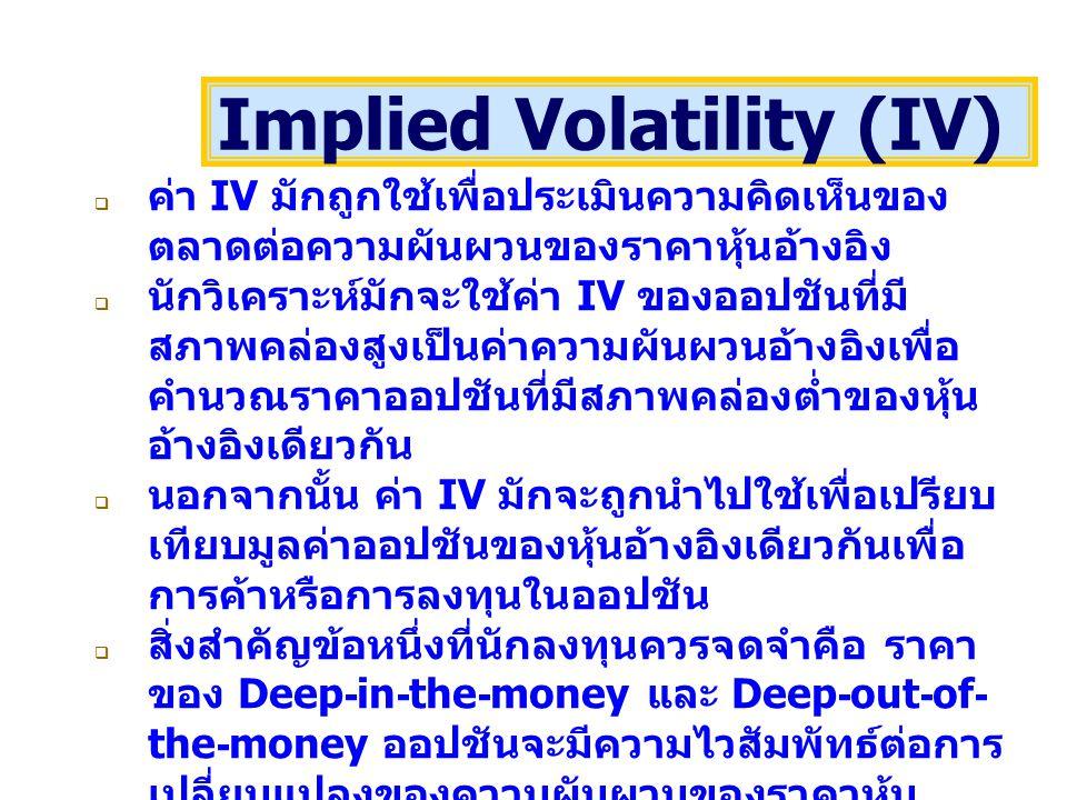 Implied Volatility (IV)