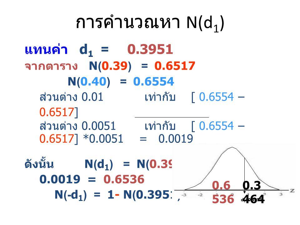 การคำนวณหา N(d1) แทนค่า d1 = 0.3951 จากตาราง N(0.39) = 0.6517