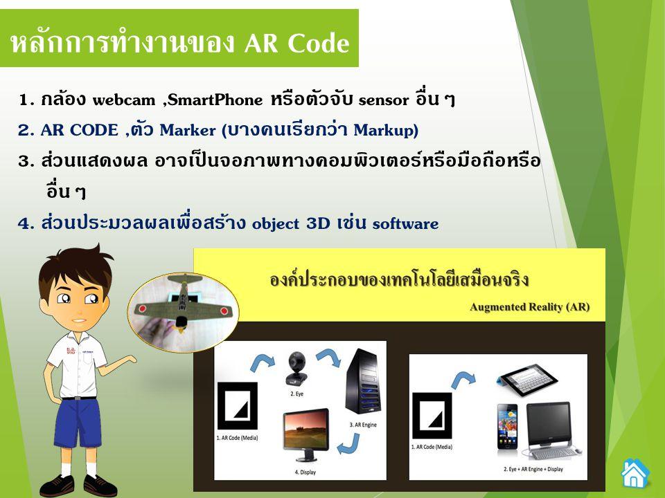 หลักการทำงานของ AR Code