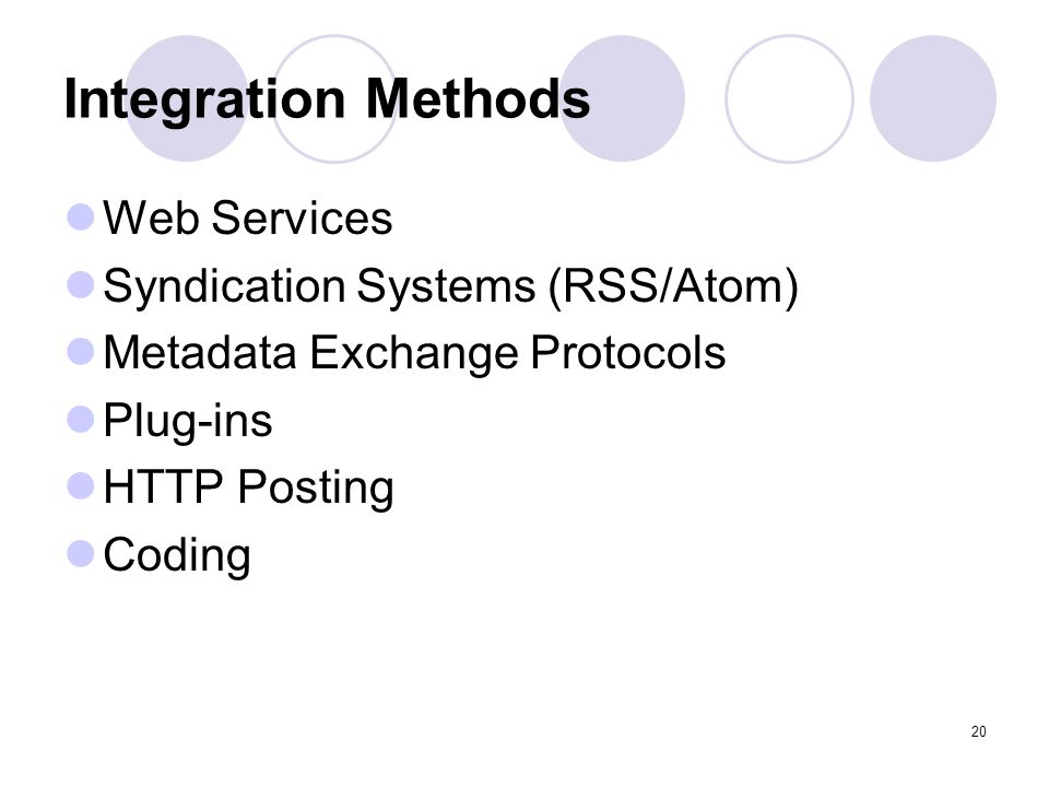 Integration Methods Web Services Syndication Systems (RSS/Atom)