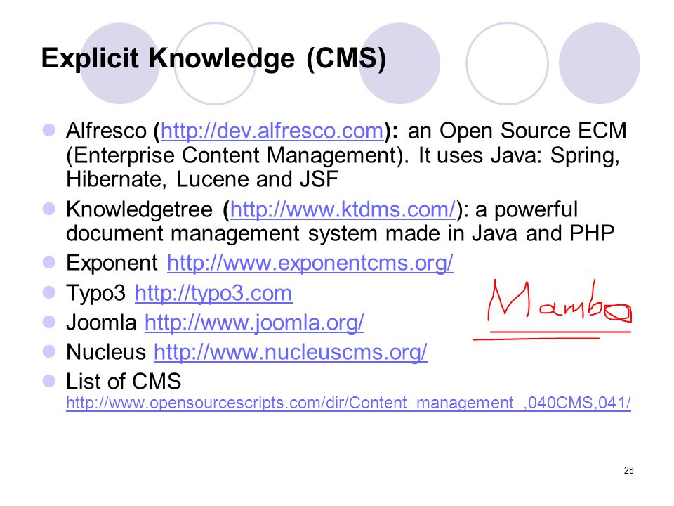 Explicit Knowledge (CMS)