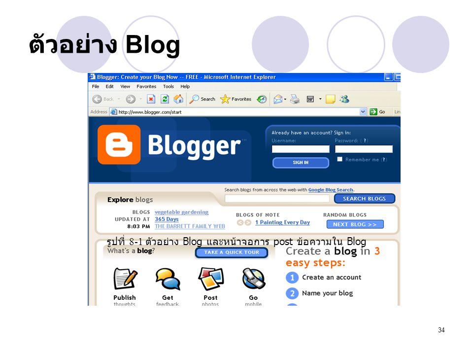 รูปที่ 8-1 ตัวอย่าง Blog และหน้าจอการ post ข้อความใน Blog