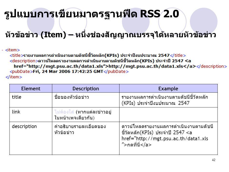 รูปแบบการเขียนมาตรฐานฟีด RSS 2.0
