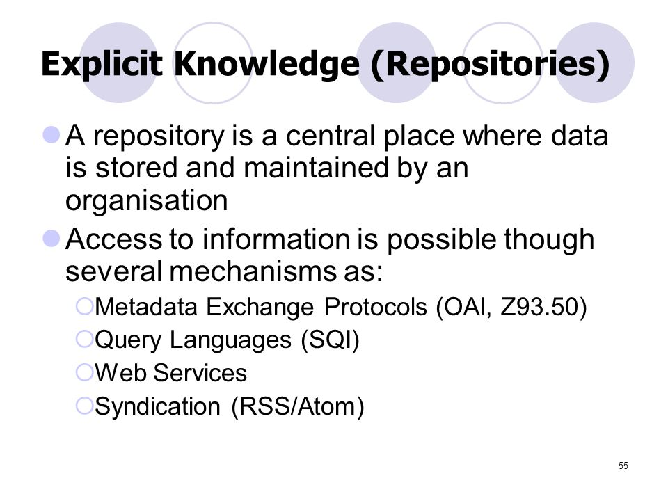 Explicit Knowledge (Repositories)