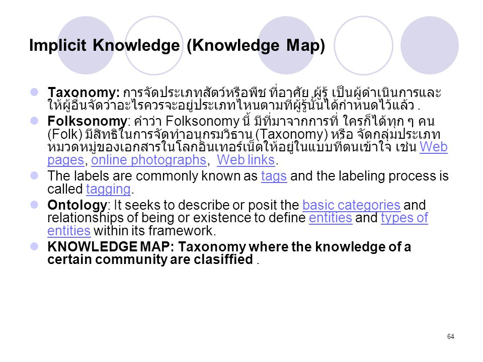 Implicit Knowledge (Knowledge Map)