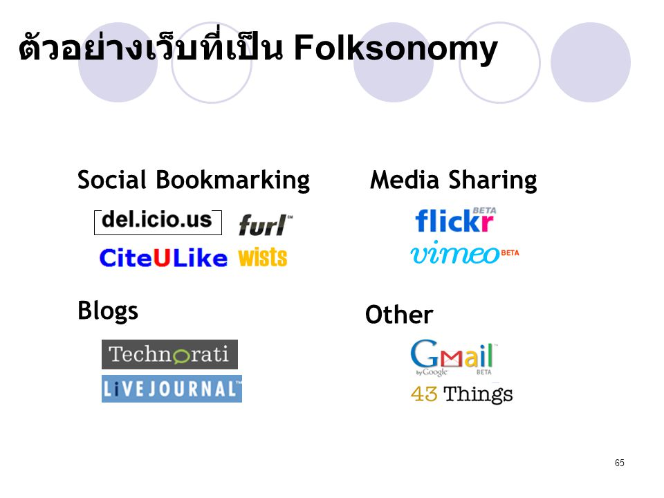 ตัวอย่างเว็บที่เป็น Folksonomy