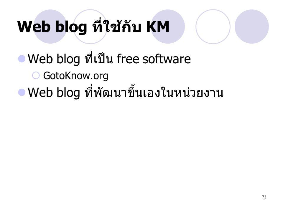 Web blog ที่ใช้กับ KM Web blog ที่เป็น free software