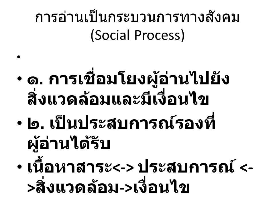 การอ่านเป็นกระบวนการทางสังคม (Social Process)