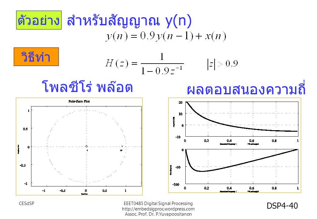 สำหรับสัญญาณ y(n) โพลซีโร่ พล๊อต ผลตอบสนองความถี่ ตัวอย่าง วิธีทำ