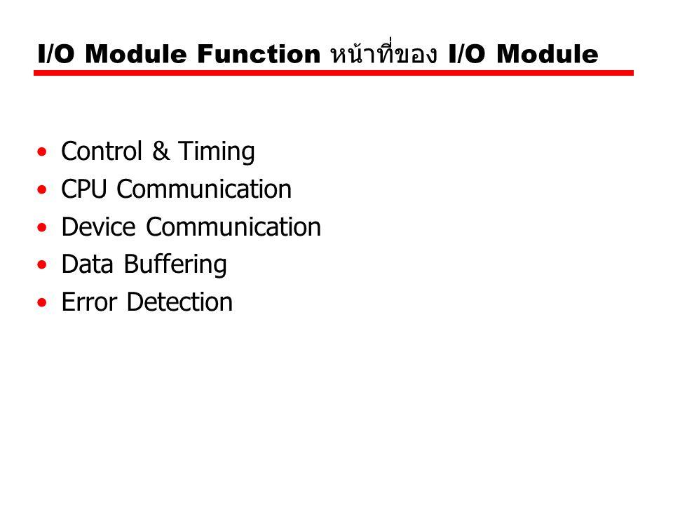 I/O Module Function หน้าที่ของ I/O Module