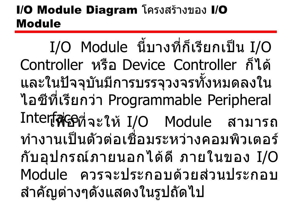 I/O Module Diagram โครงสร้างของ I/O Module
