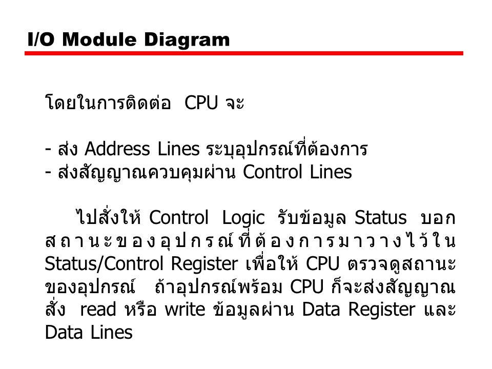 I/O Module Diagram โดยในการติดต่อ CPU จะ. - ส่ง Address Lines ระบุอุปกรณ์ที่ต้องการ. - ส่งสัญญาณควบคุมผ่าน Control Lines.