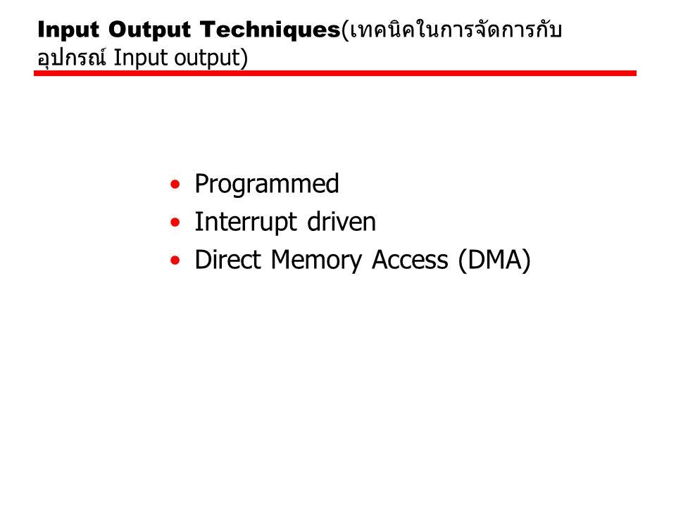 Input Output Techniques(เทคนิคในการจัดการกับอุปกรณ์ Input output)