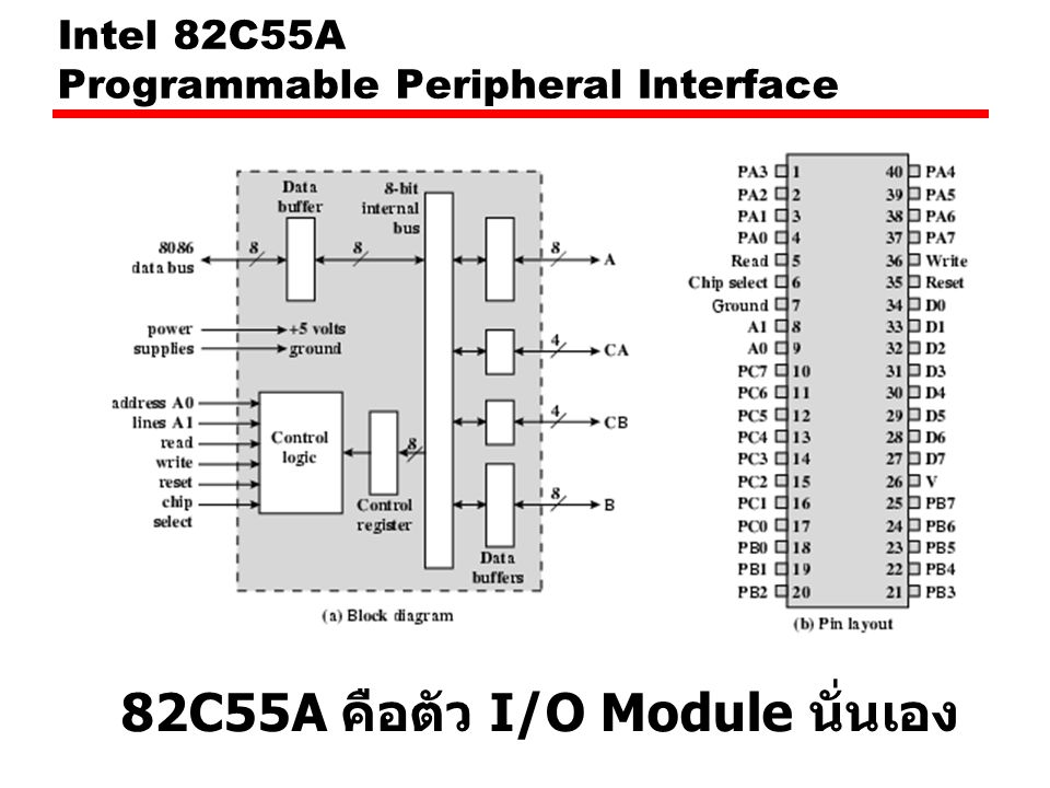 Intel 82C55A Programmable Peripheral Interface