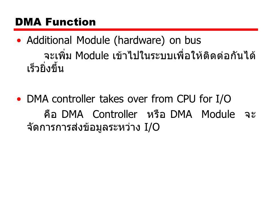 DMA Function Additional Module (hardware) on bus. จะเพิ่ม Module เข้าไปในระบบเพื่อให้ติดต่อกันได้เร็วยิ่งขึ้น.