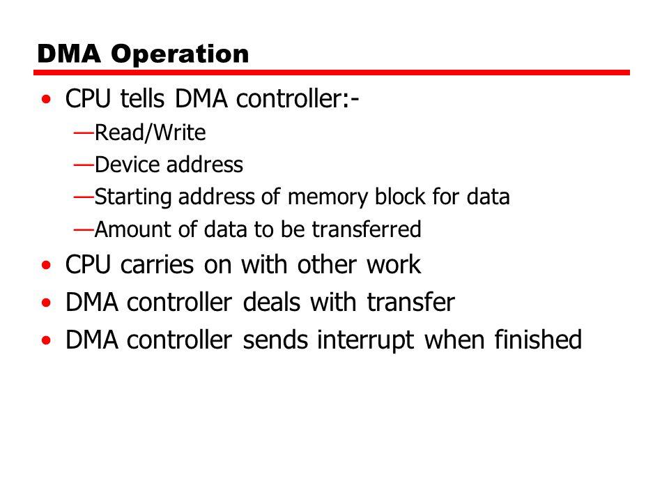 CPU tells DMA controller:-