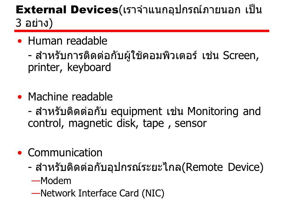 External Devices(เราจำแนกอุปกรณ์ภายนอก เป็น 3 อย่าง)