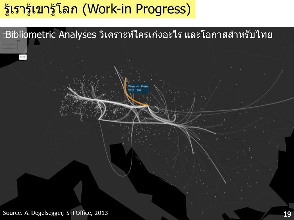 Bibliometric Analyses วิเคราะห์ใครเก่งอะไร และโอกาสสำหรับไทย