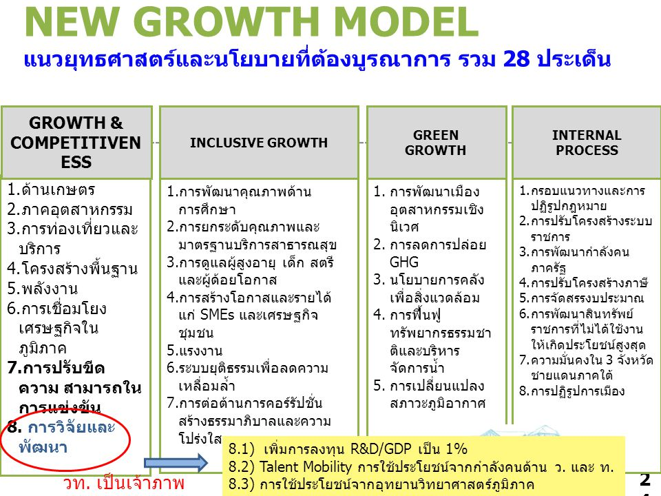 GROWTH & COMPETITIVENESS