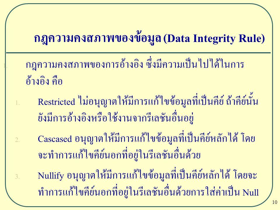 กฎความคงสภาพของข้อมูล (Data Integrity Rule)
