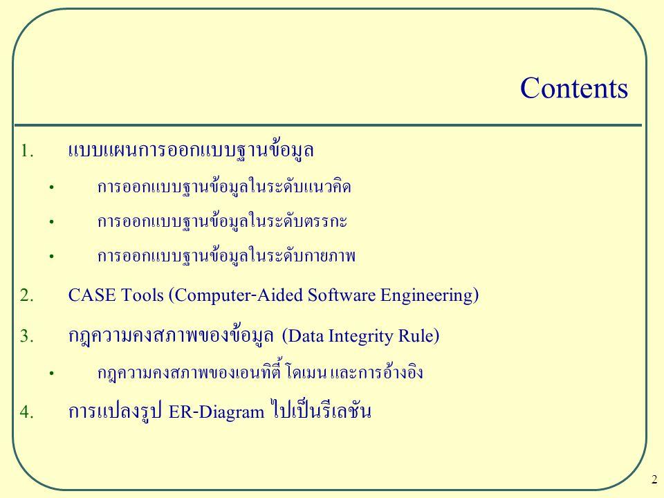 Contents แบบแผนการออกแบบฐานข้อมูล