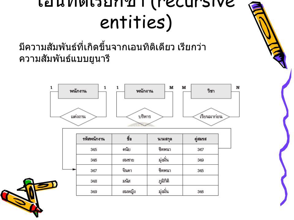 เอนทิตีเรียกซ้ำ (recursive entities)