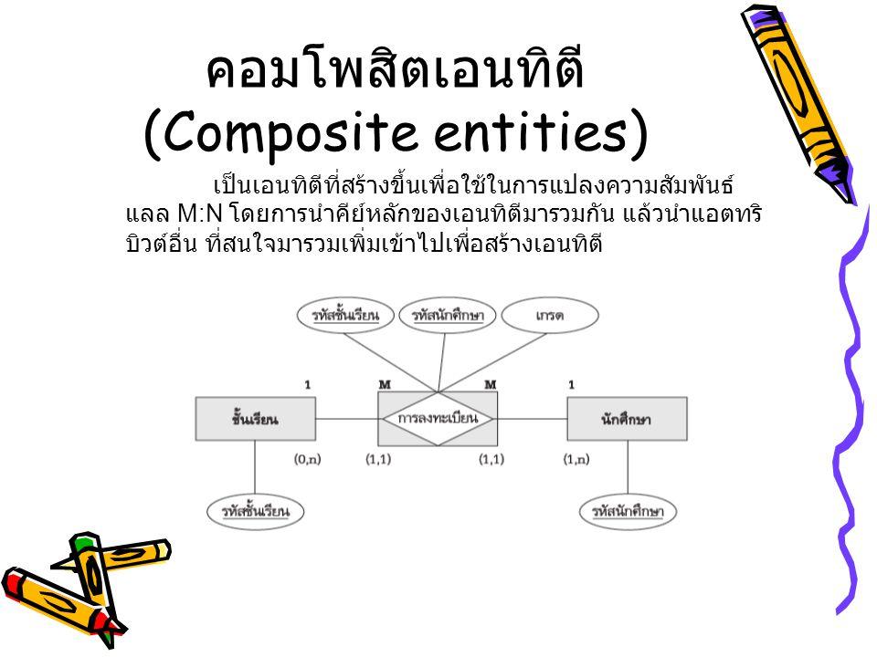คอมโพสิตเอนทิตี (Composite entities)