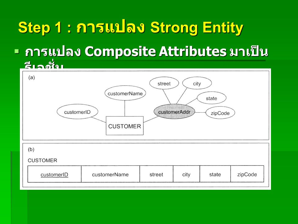 Step 1 : การแปลง Strong Entity