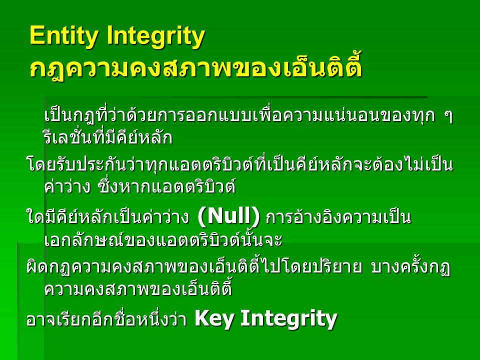 Entity Integrity กฎความคงสภาพของเอ็นติตี้