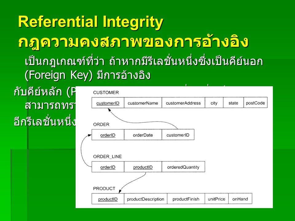 Referential Integrity กฎความคงสภาพของการอ้างอิง