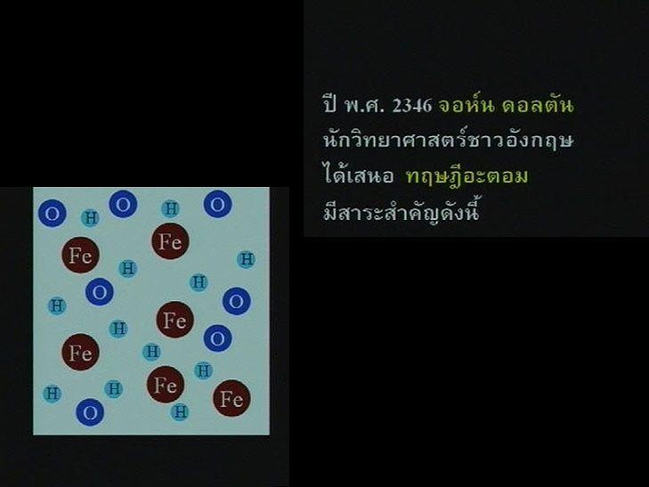 - ทฤษฎีอะตอม