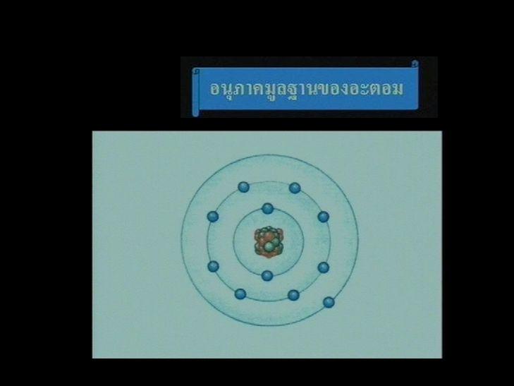 อนุภาคมูลฐานของอะตอม