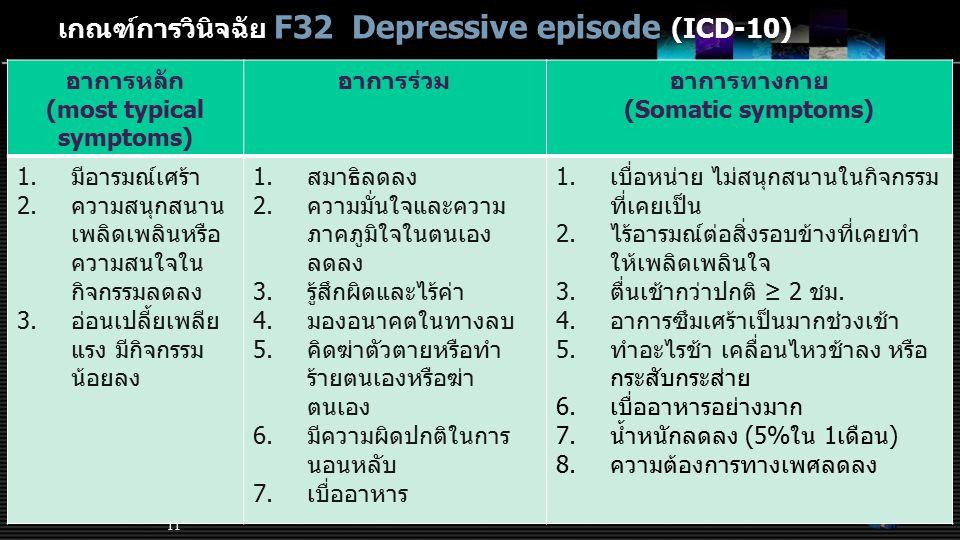 เกณฑ์การวินิจฉัย F32 Depressive episode (ICD-10)
