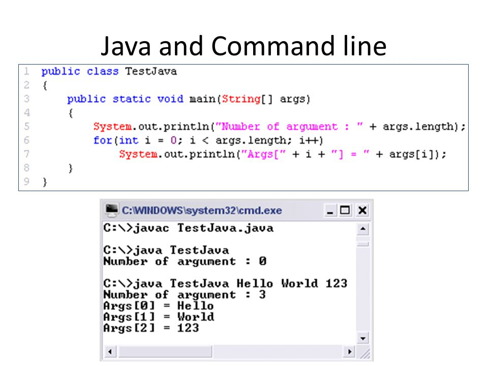 Java and Command line