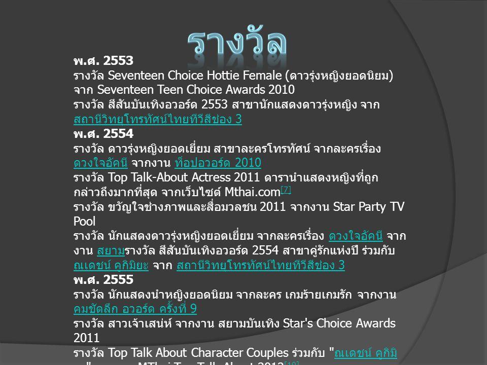 รางวัล พ.ศ. 2553. รางวัล Seventeen Choice Hottie Female (ดาวรุ่งหญิงยอดนิยม) จาก Seventeen Teen Choice Awards 2010.