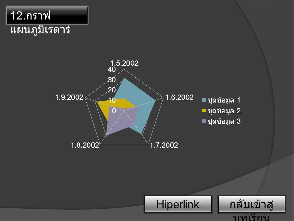 12.กราฟแผนภูมิเรดาร์ Hiperlink กลับเข้าสู่บทเรียน
