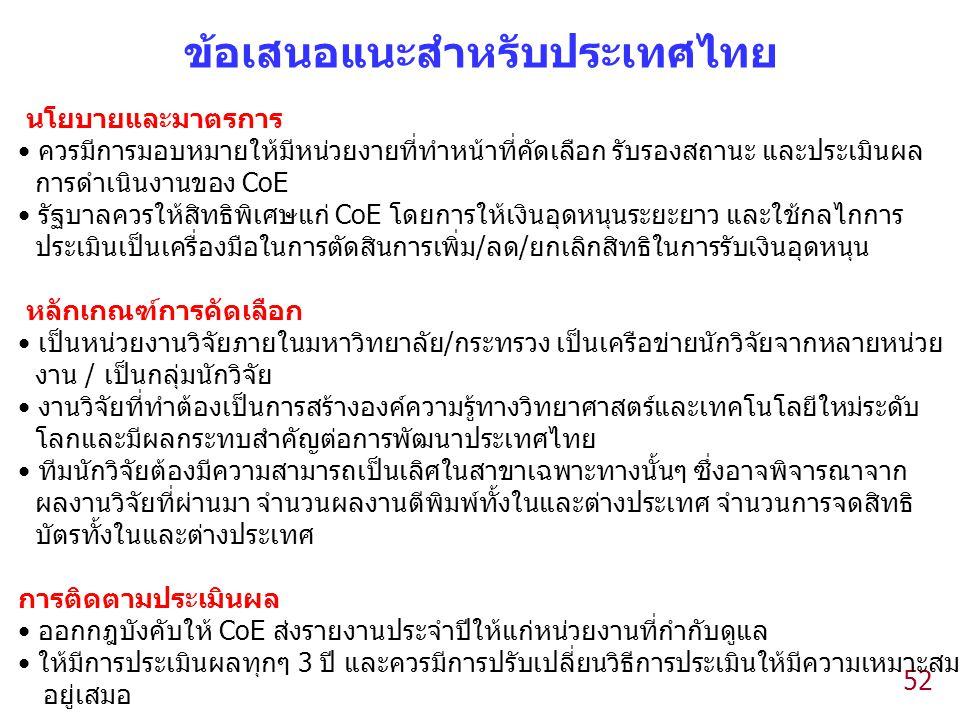 ข้อเสนอแนะสำหรับประเทศไทย