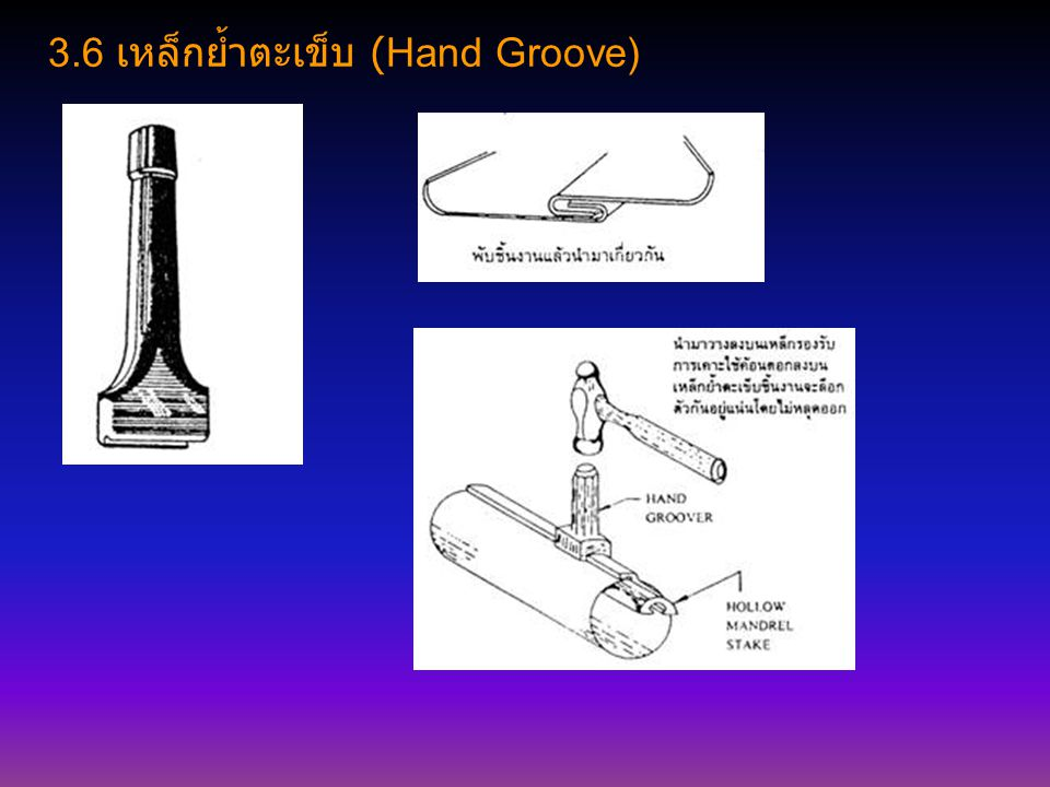 3.6 เหล็กย้ำตะเข็บ (Hand Groove)