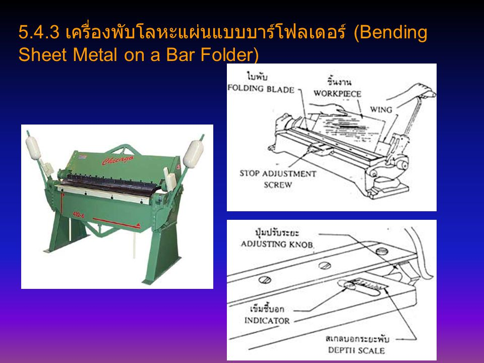 5.4.3 เครื่องพับโลหะแผ่นแบบบาร์โฟลเดอร์ (Bending Sheet Metal on a Bar Folder)